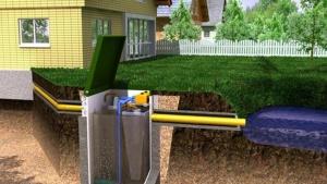 Септики для канализационной системы загородного дома